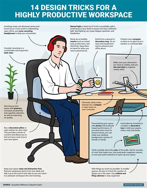 best desk setup for productivity productivity tips workspace productivity motivation