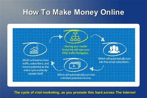 exactly how much money to give as a wedding gift here are how to make money online