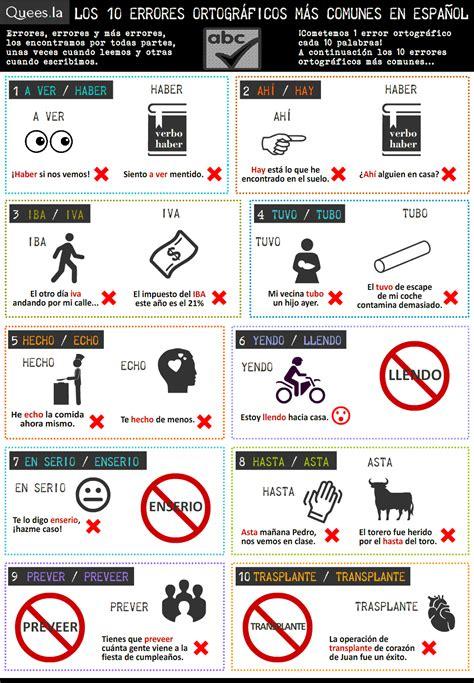 imagenes educativas reglas ortograficas los 10 errores ortogr 193 ficos m 193 s comunes en espa 209 ol