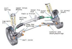 How Do I If My Car Struts Are Bad National Tyres And Autocare Shock Absorbers