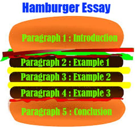 great burger essay workshop essay writing tips for every middle high or college student books simple tips on how to write an essay buybestessays