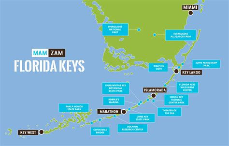usa map key west the florida an american paradise