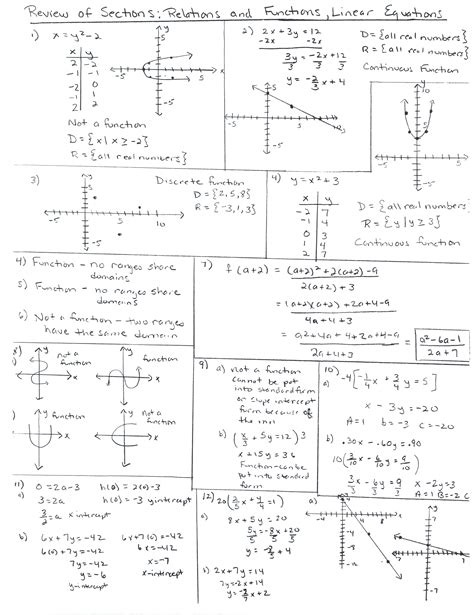library sections and functions linear functions review worksheet free worksheets library