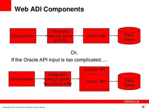 web adi layout web adi webcast v3