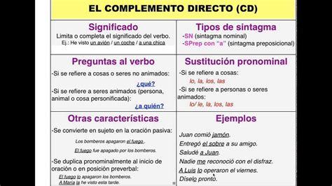 preguntas de si o no en frances lengua unidad 5 el complemento directo y el complemento