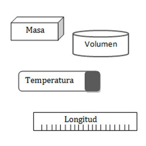 imagenes magnitudes vectoriales magnitudes escalares y vectoriales fisicapractica com