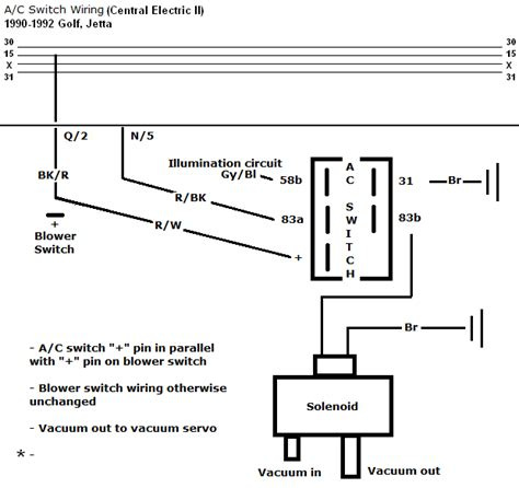 vacuum servo diagram vacuum free engine image for user