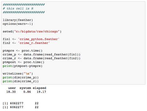 python string template python write format python basics