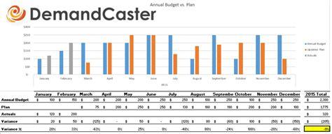Free S Op Excel Template Series Budget Vs Plan Demandcaster Free S Op Excel Template