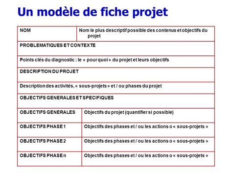 Modã Le Plan D Projet Strat 233 Gie De D 233 Veloppement Du Grand Sfax Ppt T 233 L 233 Charger