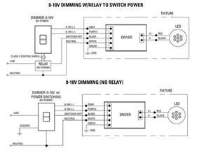 way dimmer switch wiring diagram get free image about