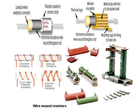 types of thick resistor engineering world what is resistor