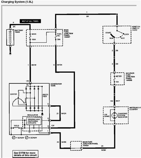 ramjet 350 chevrolet wiring harness diagram wiring