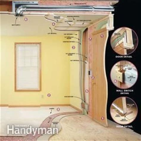 Soundproofing A Closet by 1000 Images About Sound Proofing On Build A