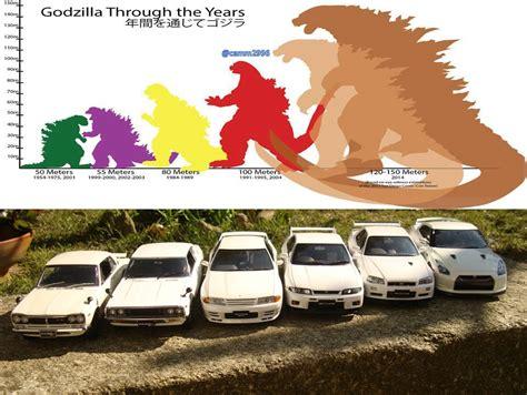 pics for gt godzilla evolution godzilla through the years
