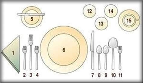 fancy place setting dining table placement utensils dining table
