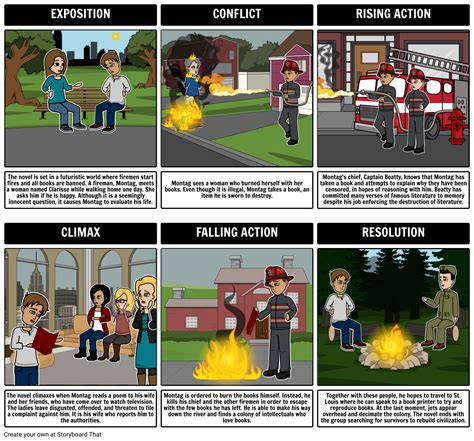 the themes of fahrenheit 451 fahrenheit 451 summary themes other lesson plans