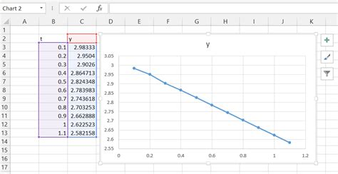excel format x axis date how do i flip the x and y axes in a chart in excel 2013