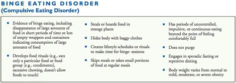 The Difference Between Bed And Bulimia Is by Disorder Bed Facts Support Anorexia Bulimia Ednos