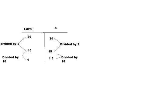 Ratio Table Calculator by 7 11 December 2010