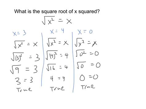 what is the square root of 1000 int c20v1 the square root of x squared youtube