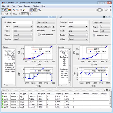 Matlab Tables by Create Fits In Curve Fitting App Matlab Simulink