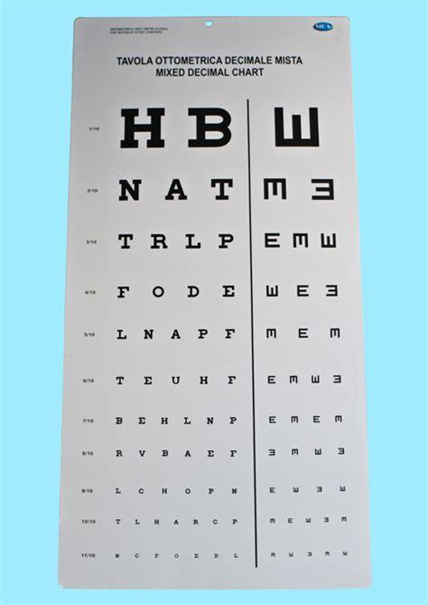 tavola optometrica per bambini tavola optometrica