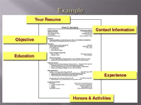 Powerpoint Resume by Sle Resume Ppt