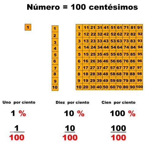 porcentaje de deduccion de cuatro por mil 2015 sentido num 233 rico y pensamiento algebraico matematicas