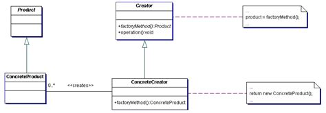prototype pattern with abstract factory design class diagrams