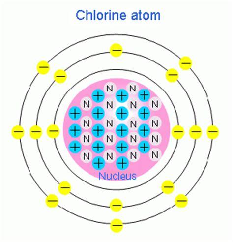 diagram of chlorine atom chlorine atom www pixshark images galleries with a