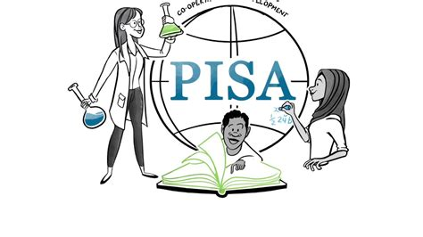 pisa oecd how does pisa work