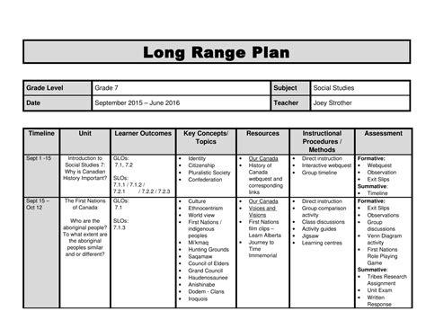 browse our grade 7 social studies resources ninja plans browse our grade 7 social studies resources ninja plans
