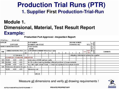 trial report template ppt asm a utoliv s upplier m anual powerpoint presentation id 754988