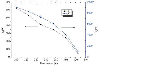schottky diode resistance schottky diode resistance 28 images schottky barrier rectifiers 1n5817 1n5818 1n5819 1a 20