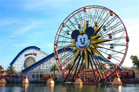 theme parks in california theme parks in california