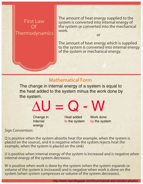 tutorial questions on thermodynamics first law of thermodynamics infographic mycollegepal
