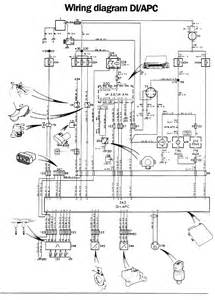 saab 9 5 cooling system diagram saab free engine image for user manual