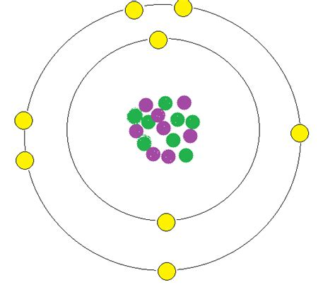 diagram of a atom draw a diagram of an atom choice image how to guide and