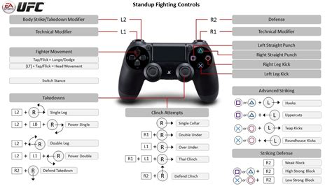 Sony Ps4 Ea Sports Ufc 3 Dvd ea sports ufc playstation 4 controller map