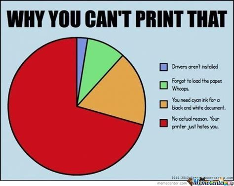 Print Meme - why you can t print by famoustar meme center