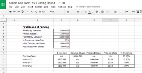 a basic overview of the cap table for first time founders