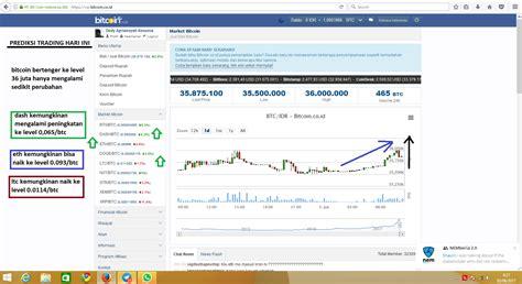 info terbaru info terbaru prediksi harga bitcoin eterium dash dan