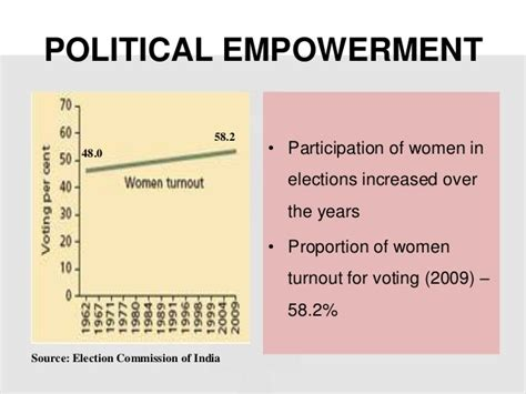 research papers on empowerment research papers on empowerment in india eindia web