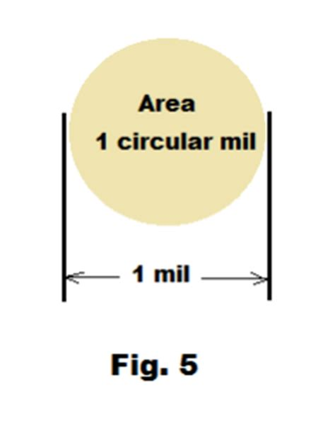 cross sectional area of conductor voltaic cells flow of electric current electromotive