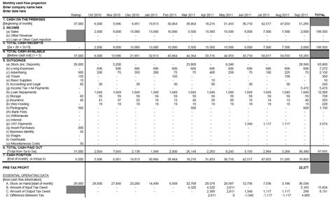 cash flow format uk advice with cash flow and yearly profit projections with