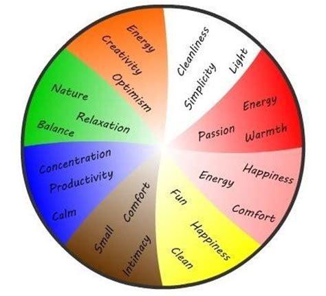 mental health color color psychology psychology mental health