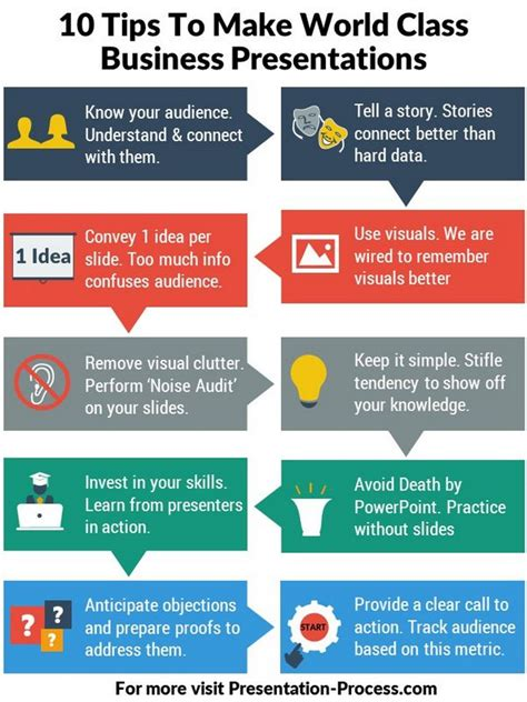 10 Tips On How To A On A Date by 1000 Images About Presentation Infographics On