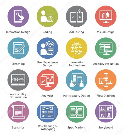 application design considerations web usability accessibility icons set 2 cercle series