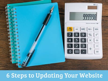 how much does it cost to update a kitchen how much does it cost to update my website paperblog